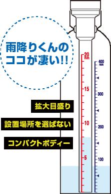 誰でも簡単に雨量が計測できる ...